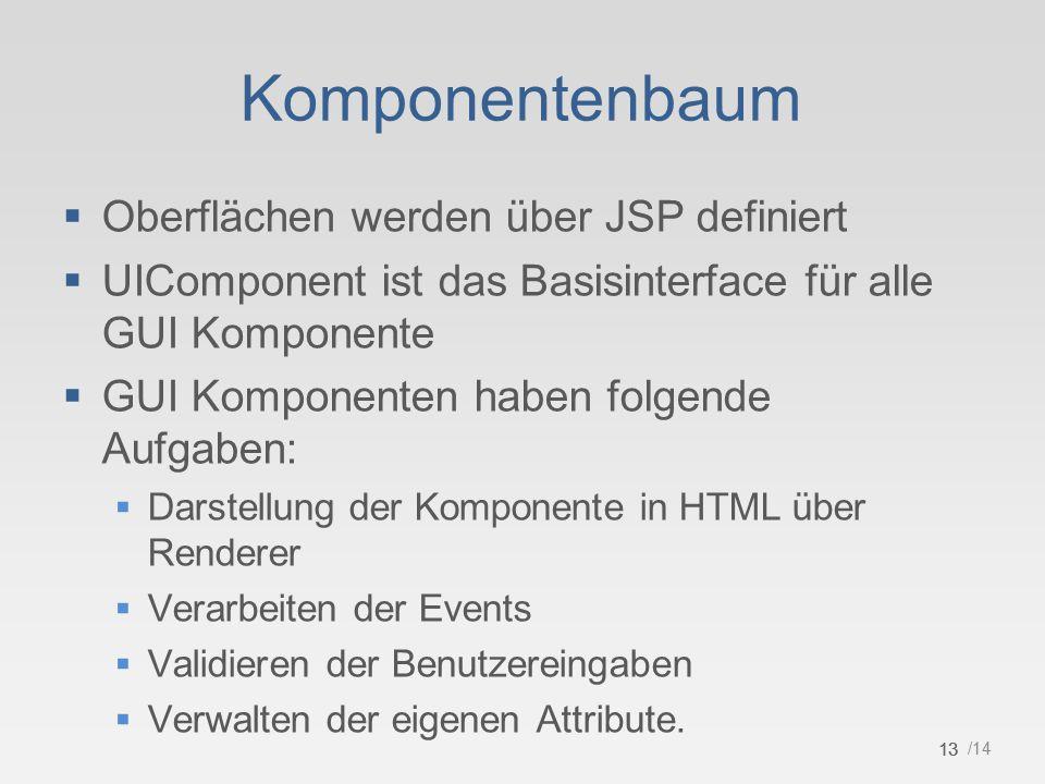 13 /14 Komponentenbaum  Oberflächen werden über JSP definiert  UIComponent ist das Basisinterface für alle GUI Komponente  GUI Komponenten haben folgende Aufgaben:  Darstellung der Komponente in HTML über Renderer  Verarbeiten der Events  Validieren der Benutzereingaben  Verwalten der eigenen Attribute.