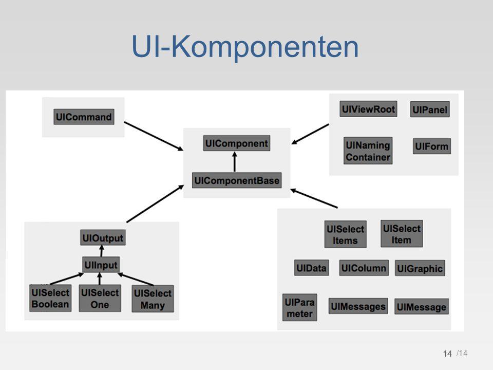 14 /14 UI-Komponenten 14