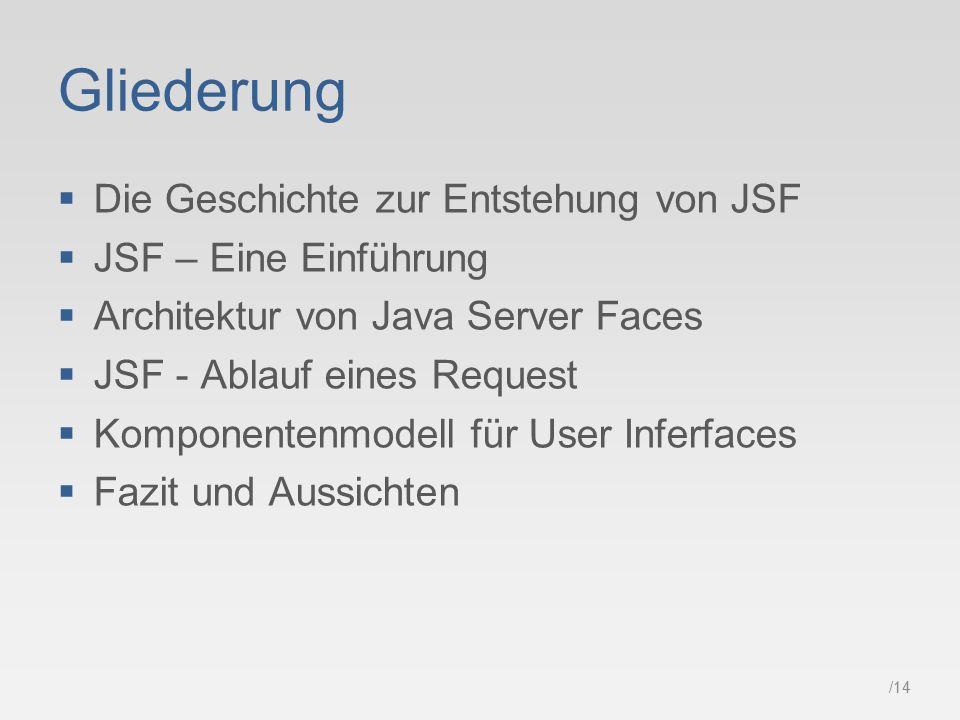/14 Gliederung  Die Geschichte zur Entstehung von JSF  JSF – Eine Einführung  Architektur von Java Server Faces  JSF - Ablauf eines Request  Komponentenmodell für User Inferfaces  Fazit und Aussichten
