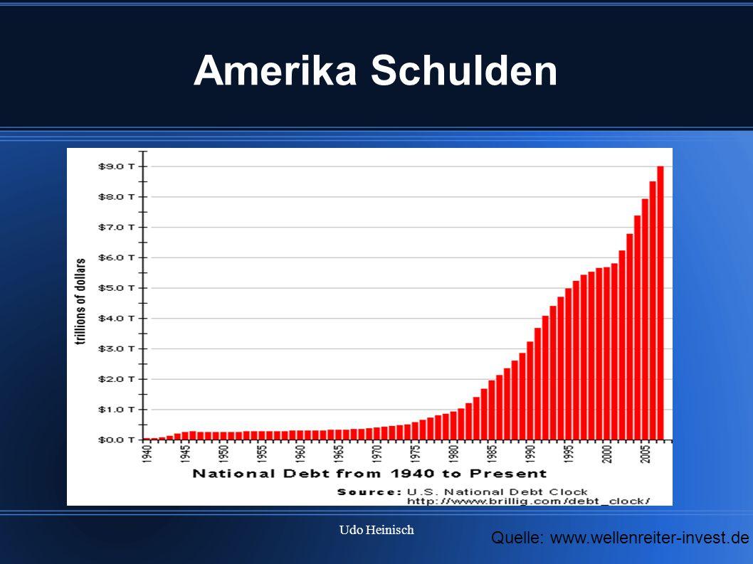 Udo Heinisch Amerika Schulden Quelle: www.wellenreiter-invest.de