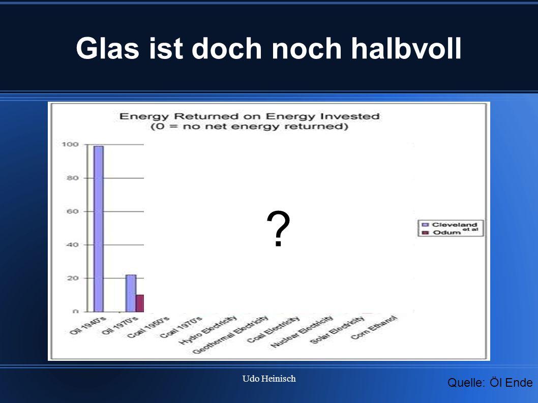 Udo Heinisch Glas ist doch noch halbvoll Quelle: Öl Ende ?