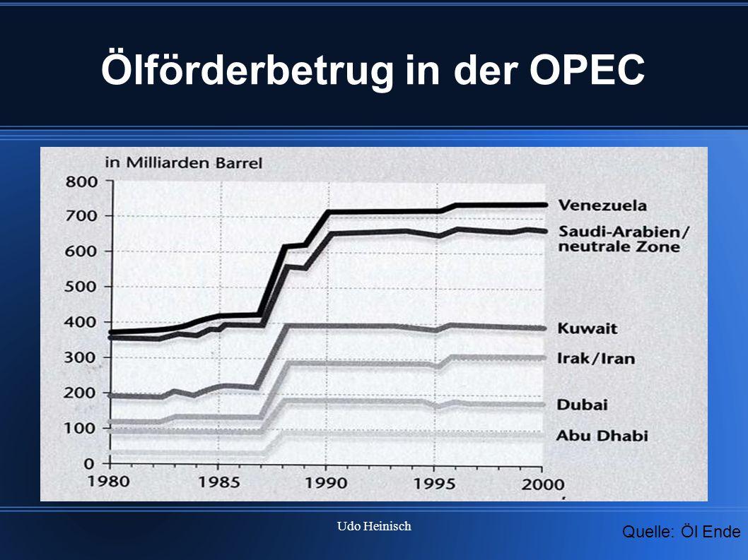 Udo Heinisch Ölförderbetrug in der OPEC Quelle: Öl Ende