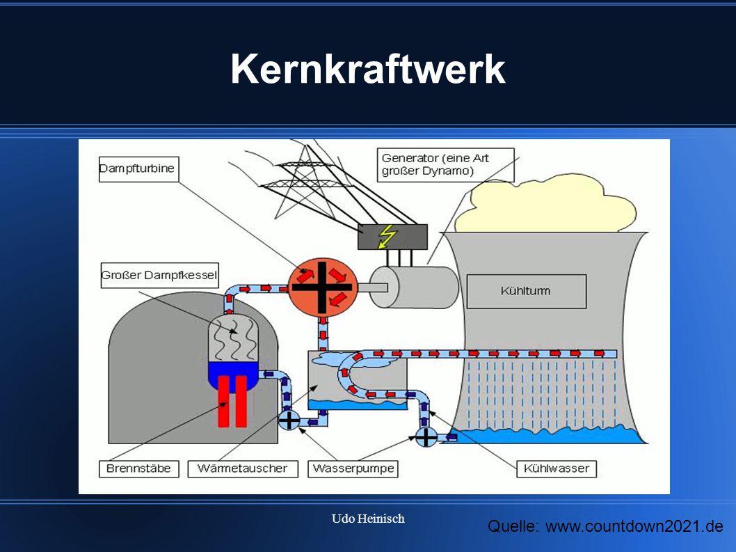 Udo Heinisch Kernkraftwerk Quelle: www.countdown2021.de