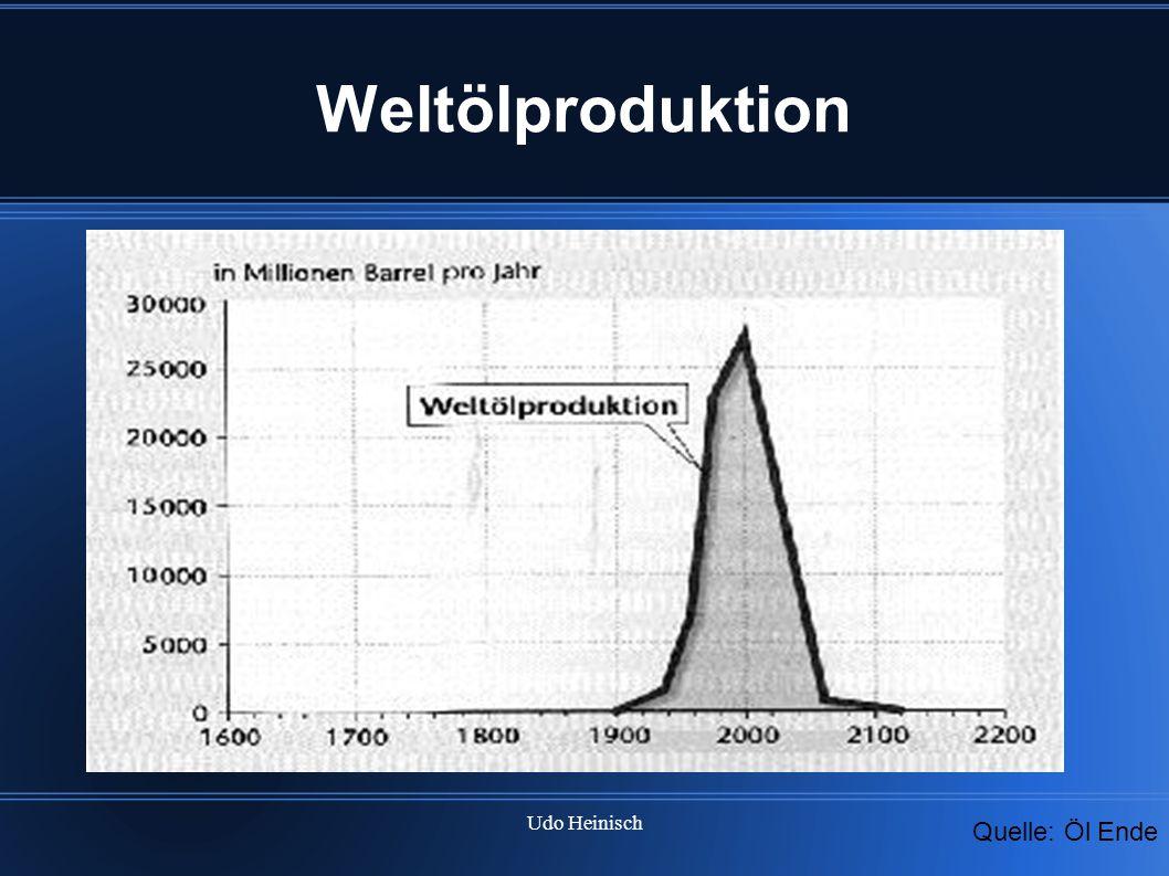 Udo Heinisch Auswirkungen Verkehrswesen Autos werden teurer weniger Autos – weniger Steuern keine Straßensanierung mehr Deutschland 2003 17 Milliarden in Straßenbau Amerika 2003 80 Milliarden Asphalt hat sehr großen Ölanteil, Öl günstig Städte mit gut ausgebauten öffentlichen Verkehrsnetz werden es einfacher haben Flugverkehr extrem teuer