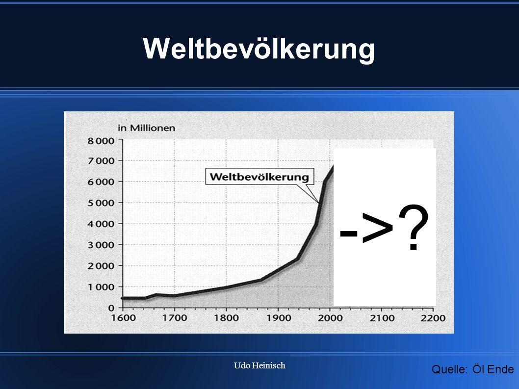 Udo Heinisch Atomenergie Atomenergie ist CO2 neutral Wenig Abfall während der Kettenreaktion Herstellung der Uranstäbe extrem Umweltschädlich 1000 Tonnen hochgradig radioaktiv (pro Jahr pro Werk) 100 000 Tonnen Mischabfall