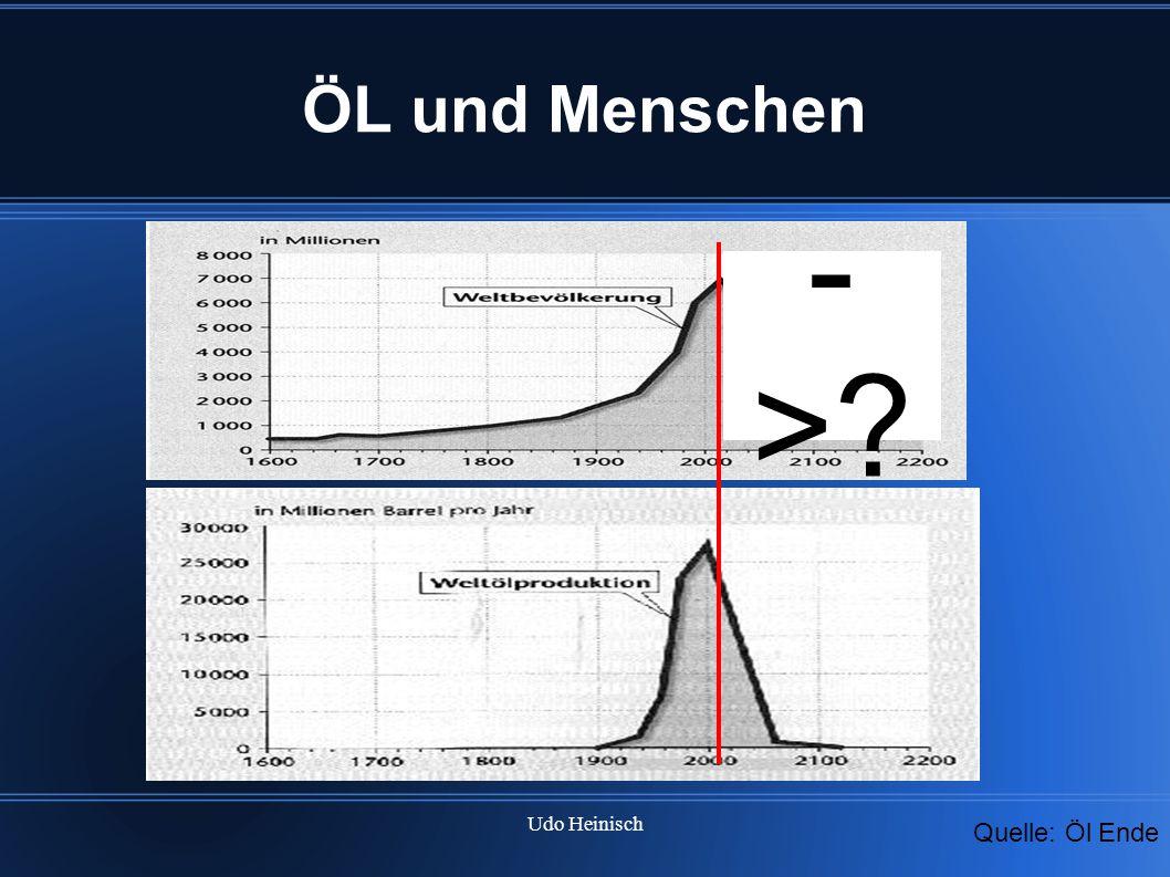 Udo Heinisch ÖL und Menschen - >? Quelle: Öl Ende