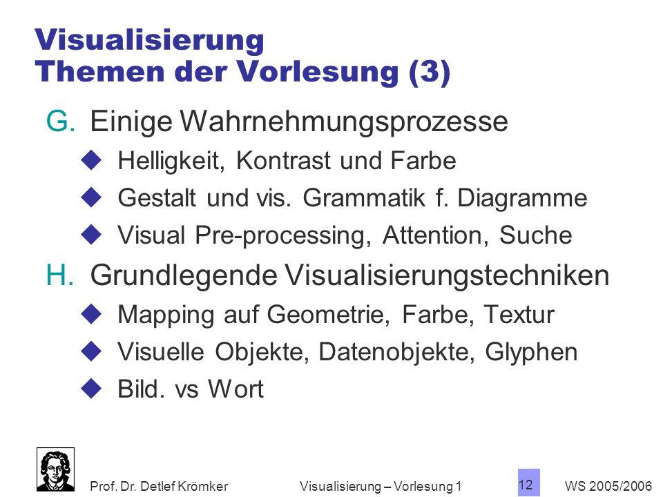 Prof. Dr. Detlef Krömker WS 2005/2006 12 Visualisierung – Vorlesung 1 Visualisierung Themen der Vorlesung (3) G.Einige Wahrnehmungsprozesse  Helligke