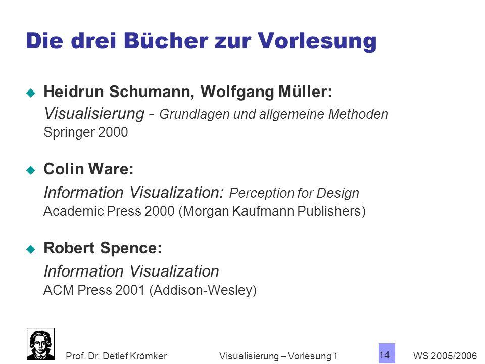 Prof. Dr. Detlef Krömker WS 2005/2006 14 Visualisierung – Vorlesung 1 Die drei Bücher zur Vorlesung  Heidrun Schumann, Wolfgang Müller: Visualisierun