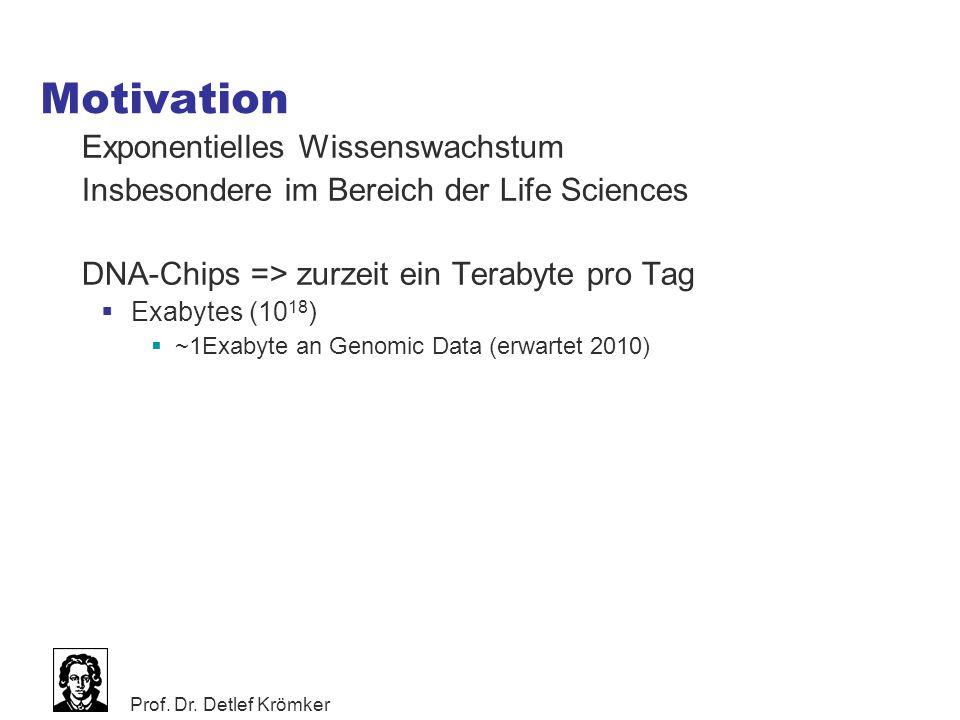 Prof. Dr. Detlef Krömker Motivation Exponentielles Wissenswachstum Insbesondere im Bereich der Life Sciences DNA-Chips => zurzeit ein Terabyte pro Tag
