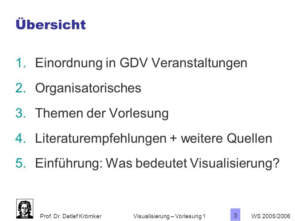 Prof. Dr. Detlef Krömker WS 2005/2006 3 Visualisierung – Vorlesung 1 Übersicht 1.Einordnung in GDV Veranstaltungen 2.Organisatorisches 3.Themen der Vo
