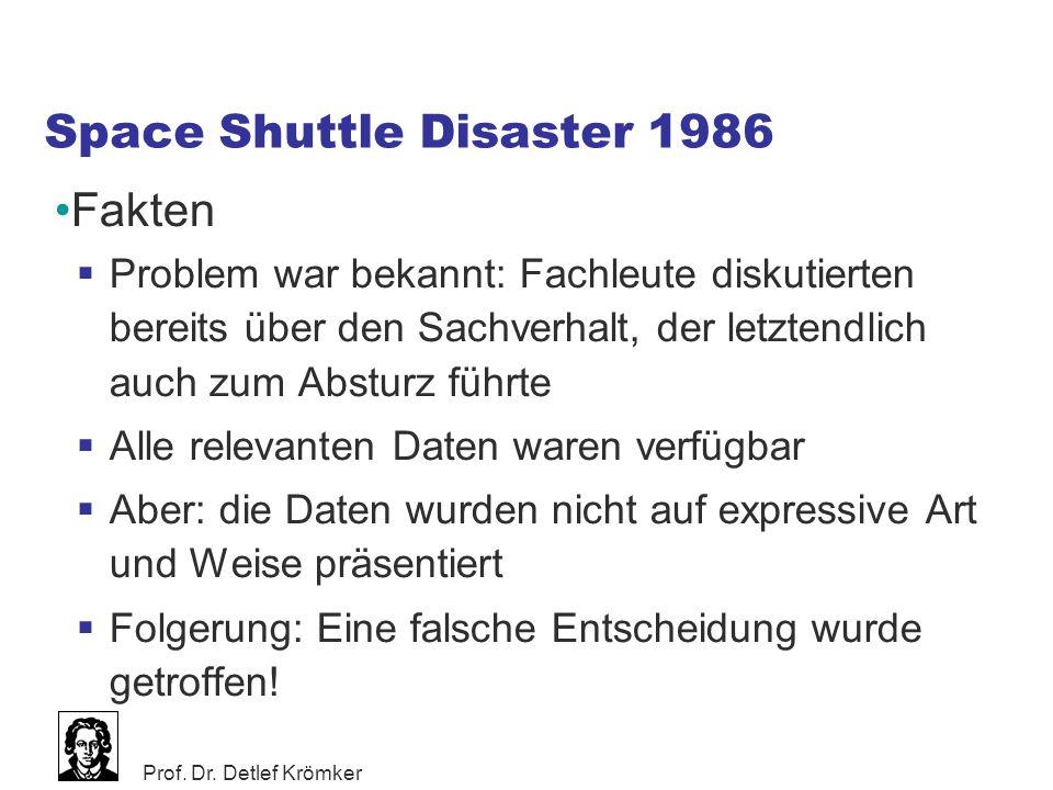 Prof. Dr. Detlef Krömker Space Shuttle Disaster 1986 Fakten  Problem war bekannt: Fachleute diskutierten bereits über den Sachverhalt, der letztendli