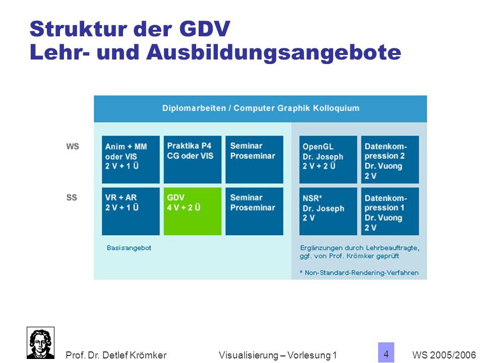 Prof. Dr. Detlef Krömker WS 2005/2006 4 Visualisierung – Vorlesung 1 Struktur der GDV Lehr- und Ausbildungsangebote
