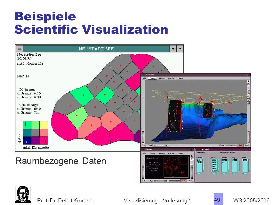Prof. Dr. Detlef Krömker WS 2005/2006 49 Visualisierung – Vorlesung 1 Beispiele Scientific Visualization Raumbezogene Daten