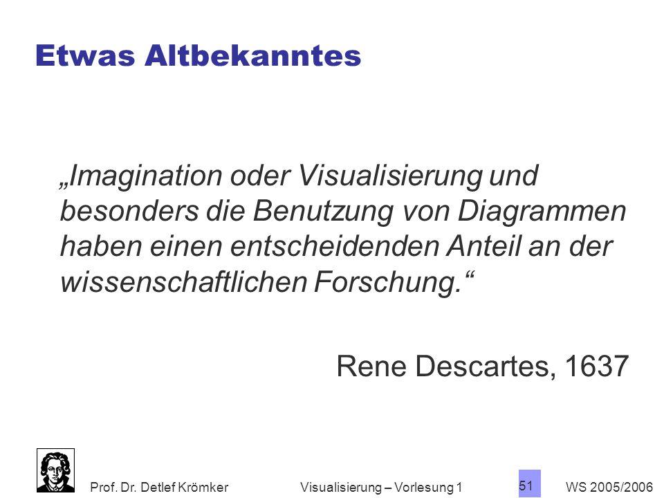 """Prof. Dr. Detlef Krömker WS 2005/2006 51 Visualisierung – Vorlesung 1 Etwas Altbekanntes """"Imagination oder Visualisierung und besonders die Benutzung"""