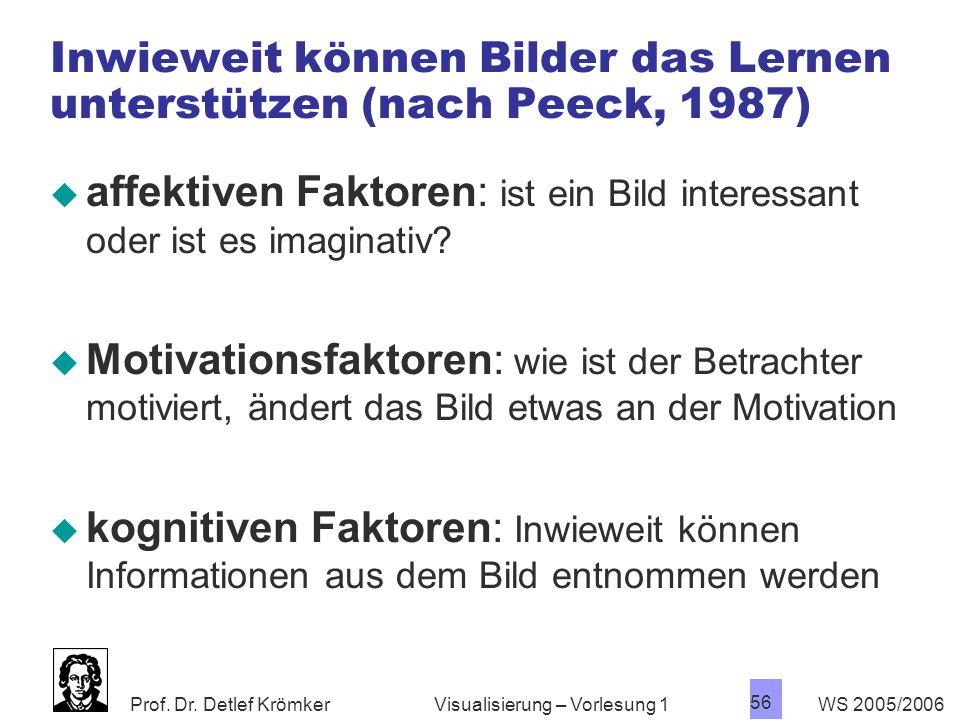 Prof. Dr. Detlef Krömker WS 2005/2006 56 Visualisierung – Vorlesung 1 Inwieweit können Bilder das Lernen unterstützen (nach Peeck, 1987)  affektiven