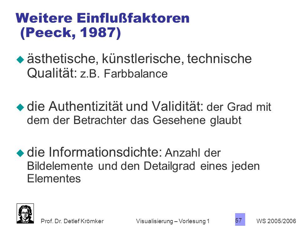 Prof. Dr. Detlef Krömker WS 2005/2006 57 Visualisierung – Vorlesung 1 Weitere Einflußfaktoren (Peeck, 1987)  ästhetische, künstlerische, technische Q