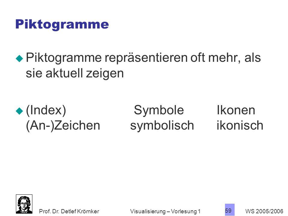 Prof. Dr. Detlef Krömker WS 2005/2006 59 Visualisierung – Vorlesung 1 Piktogramme  Piktogramme repräsentieren oft mehr, als sie aktuell zeigen  (Ind