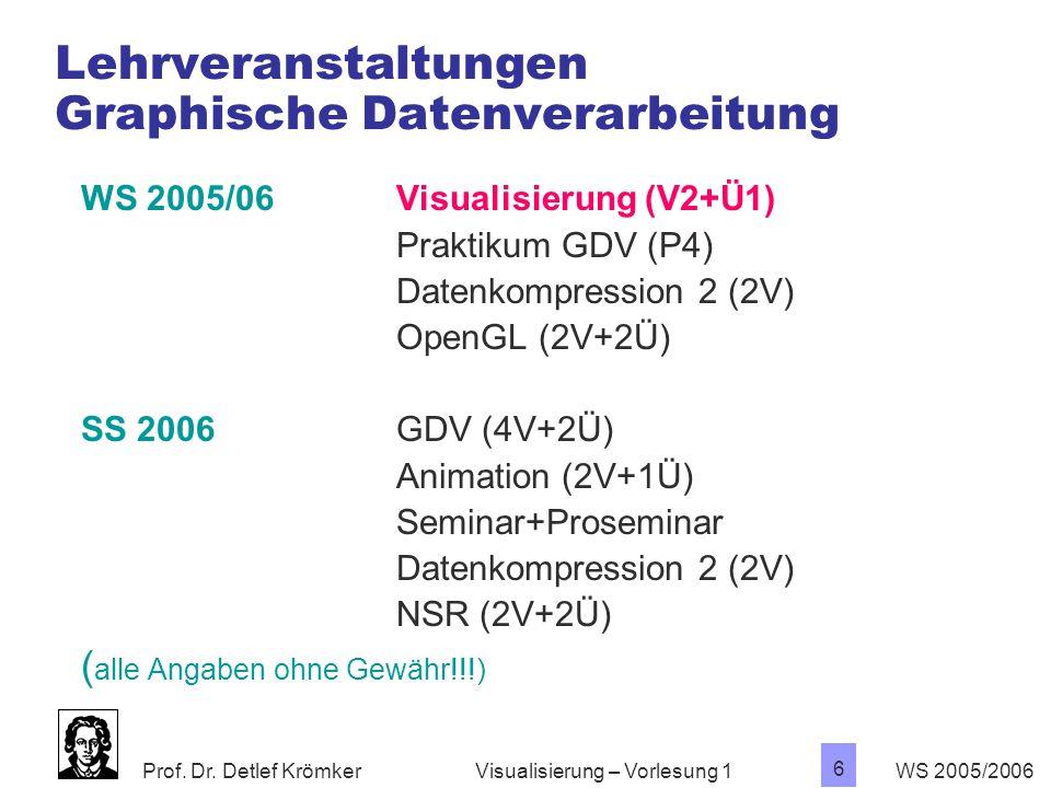 Prof. Dr. Detlef Krömker WS 2005/2006 6 Visualisierung – Vorlesung 1 WS 2005/06Visualisierung (V2+Ü1) Praktikum GDV (P4) Datenkompression 2 (2V) OpenG