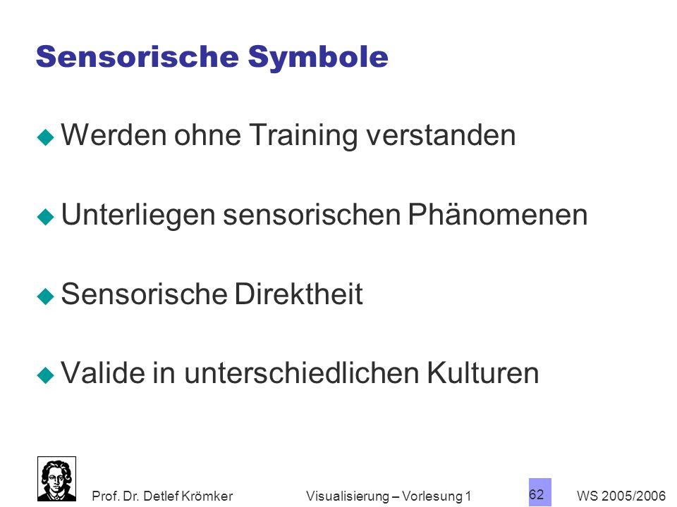Prof. Dr. Detlef Krömker WS 2005/2006 62 Visualisierung – Vorlesung 1 Sensorische Symbole  Werden ohne Training verstanden  Unterliegen sensorischen