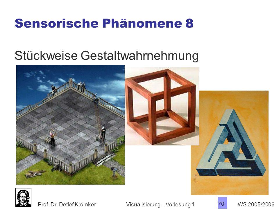 Prof. Dr. Detlef Krömker WS 2005/2006 70 Visualisierung – Vorlesung 1 Sensorische Phänomene 8 Stückweise Gestaltwahrnehmung