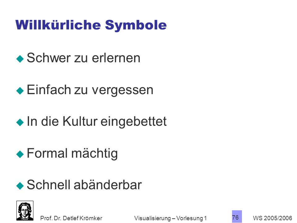 Prof. Dr. Detlef Krömker WS 2005/2006 76 Visualisierung – Vorlesung 1 Willkürliche Symbole  Schwer zu erlernen  Einfach zu vergessen  In die Kultur