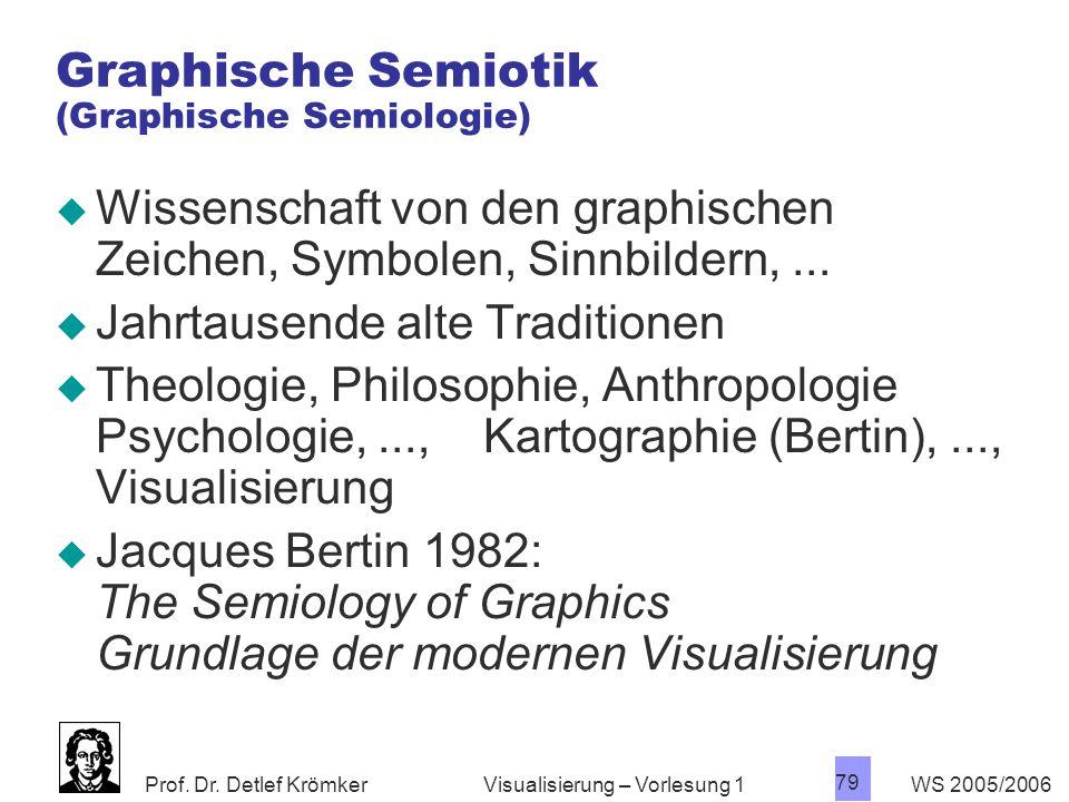Prof. Dr. Detlef Krömker WS 2005/2006 79 Visualisierung – Vorlesung 1 Graphische Semiotik (Graphische Semiologie)  Wissenschaft von den graphischen Z