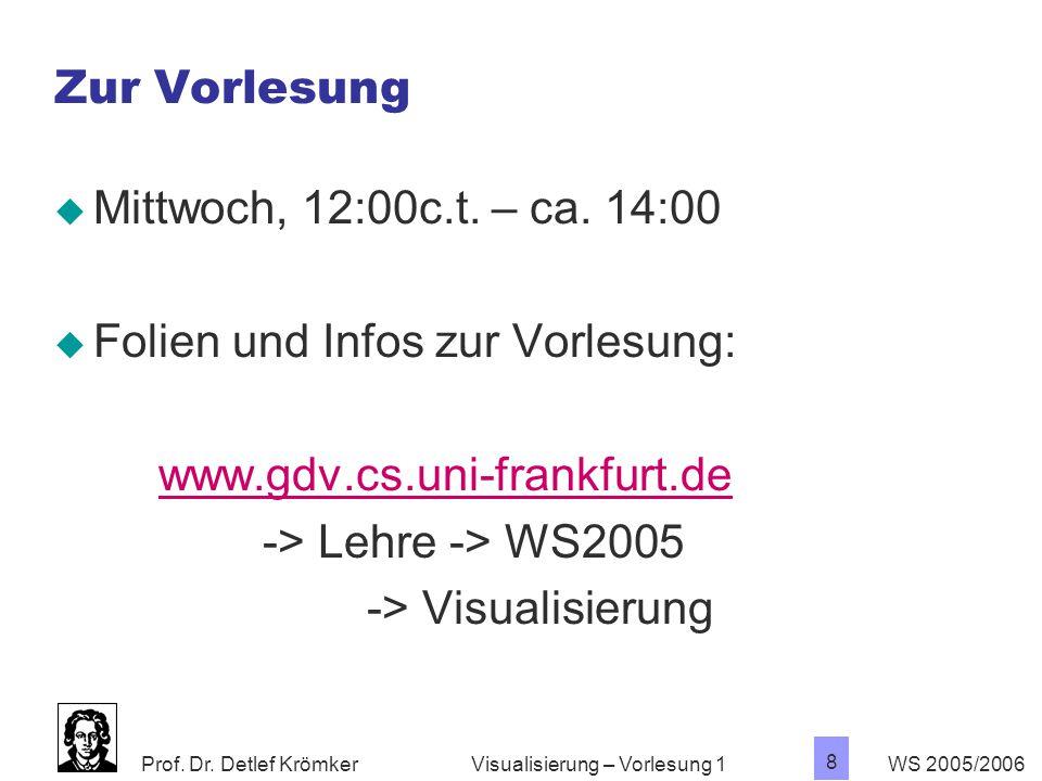 Prof. Dr. Detlef Krömker WS 2005/2006 8 Visualisierung – Vorlesung 1 Zur Vorlesung  Mittwoch, 12:00c.t. – ca. 14:00  Folien und Infos zur Vorlesung: