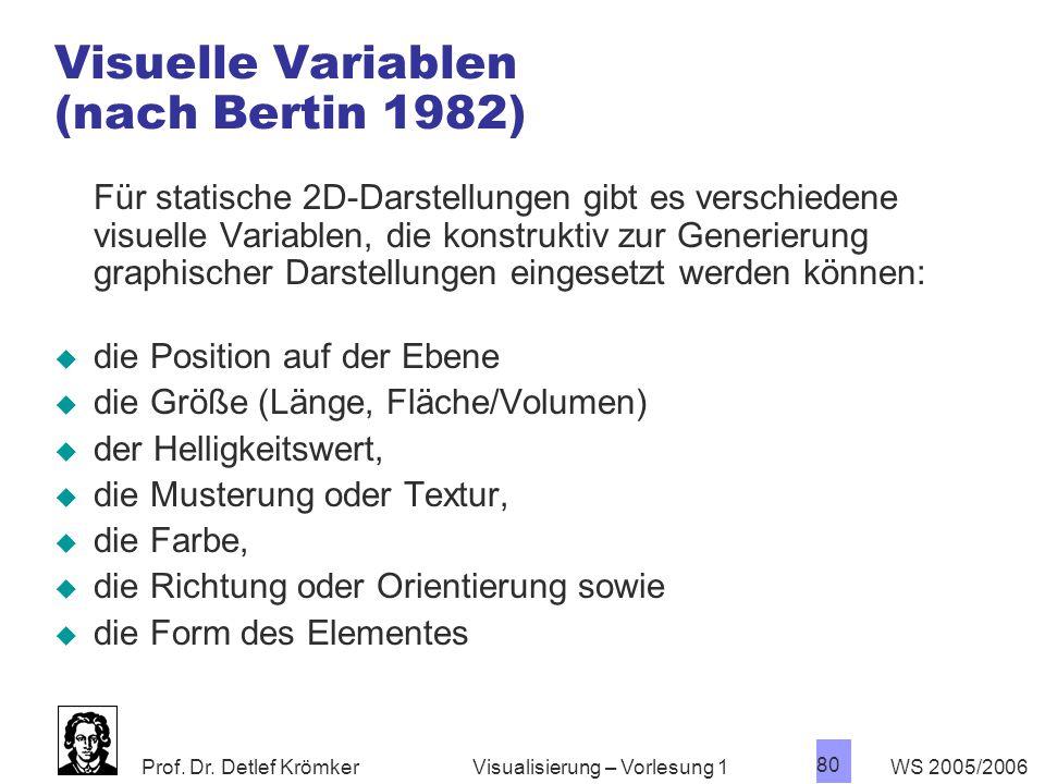 Prof. Dr. Detlef Krömker WS 2005/2006 80 Visualisierung – Vorlesung 1 Visuelle Variablen (nach Bertin 1982) Für statische 2D-Darstellungen gibt es ver