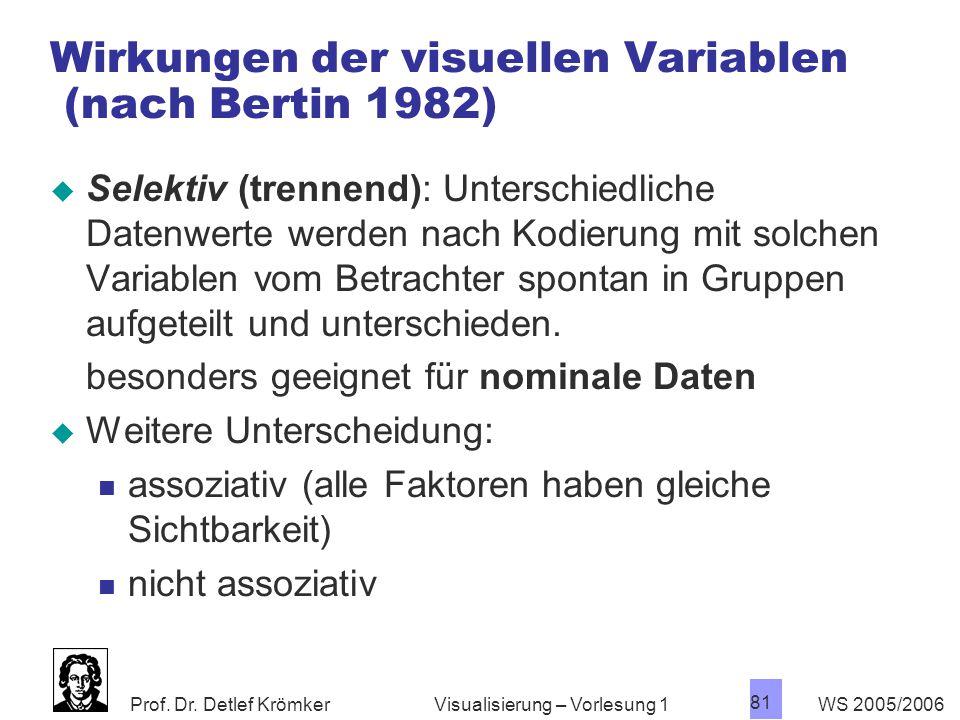 Prof. Dr. Detlef Krömker WS 2005/2006 81 Visualisierung – Vorlesung 1 Wirkungen der visuellen Variablen (nach Bertin 1982)  Selektiv (trennend): Unte