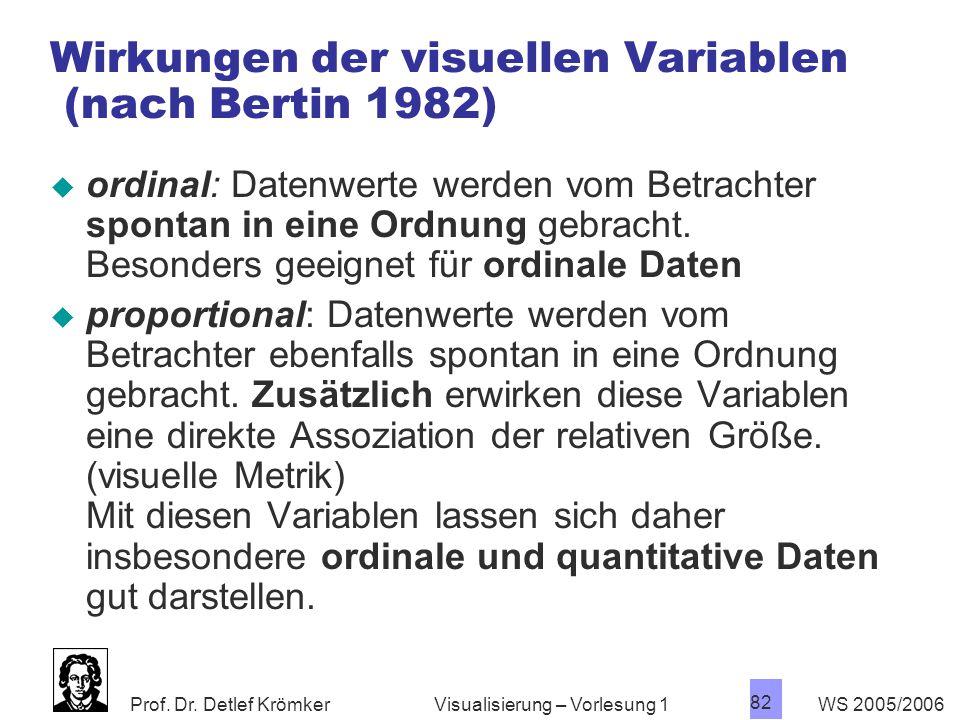 Prof. Dr. Detlef Krömker WS 2005/2006 82 Visualisierung – Vorlesung 1 Wirkungen der visuellen Variablen (nach Bertin 1982)  ordinal: Datenwerte werde