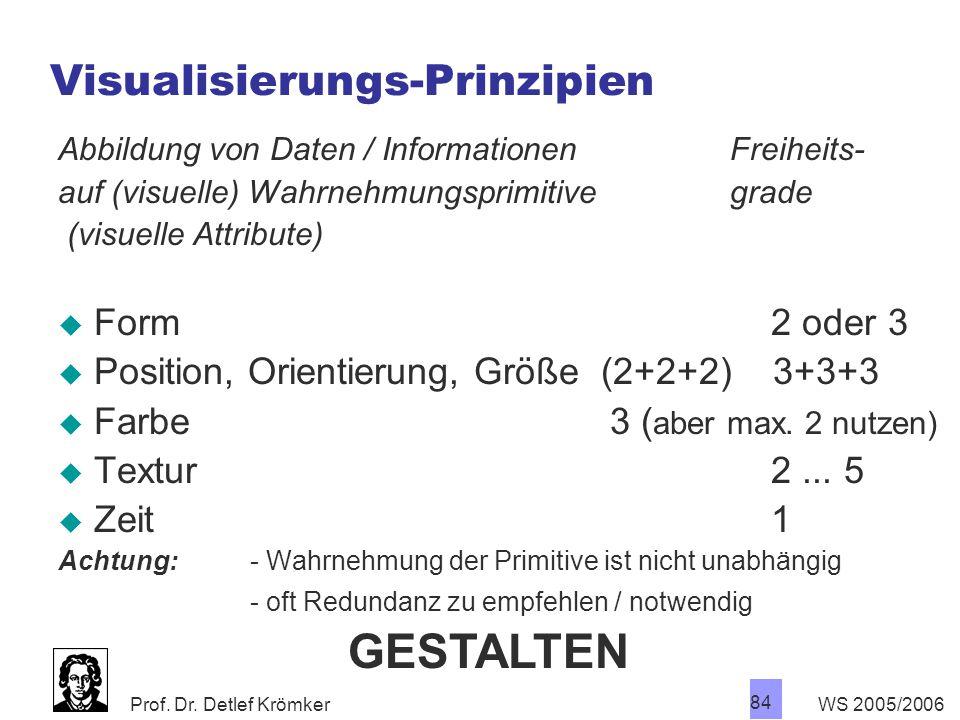 Prof. Dr. Detlef Krömker WS 2005/2006 84 Visualisierungs-Prinzipien Abbildung von Daten / Informationen Freiheits- auf (visuelle) Wahrnehmungsprimitiv