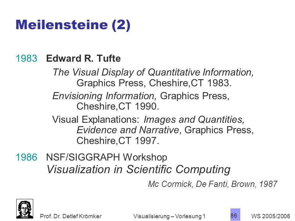 Prof. Dr. Detlef Krömker WS 2005/2006 86 Visualisierung – Vorlesung 1 Meilensteine (2) 1983Edward R. Tufte The Visual Display of Quantitative Informat