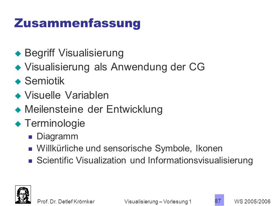Prof. Dr. Detlef Krömker WS 2005/2006 87 Visualisierung – Vorlesung 1 Zusammenfassung  Begriff Visualisierung  Visualisierung als Anwendung der CG 