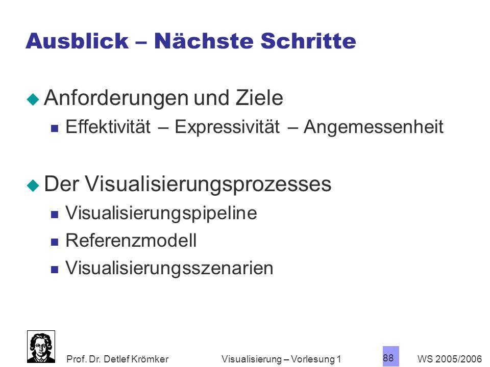 Prof. Dr. Detlef Krömker WS 2005/2006 88 Visualisierung – Vorlesung 1 Ausblick – Nächste Schritte  Anforderungen und Ziele Effektivität – Expressivit