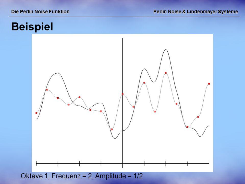 Perlin Noise & Lindenmayer Systeme Beispiel Die Perlin Noise Funktion Oktave 1, Frequenz = 2, Amplitude = 1/2