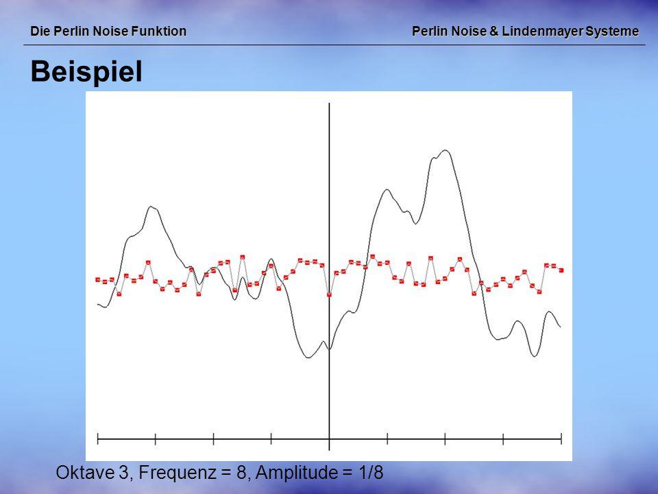 Perlin Noise & Lindenmayer Systeme Beispiel Die Perlin Noise Funktion Oktave 3, Frequenz = 8, Amplitude = 1/8