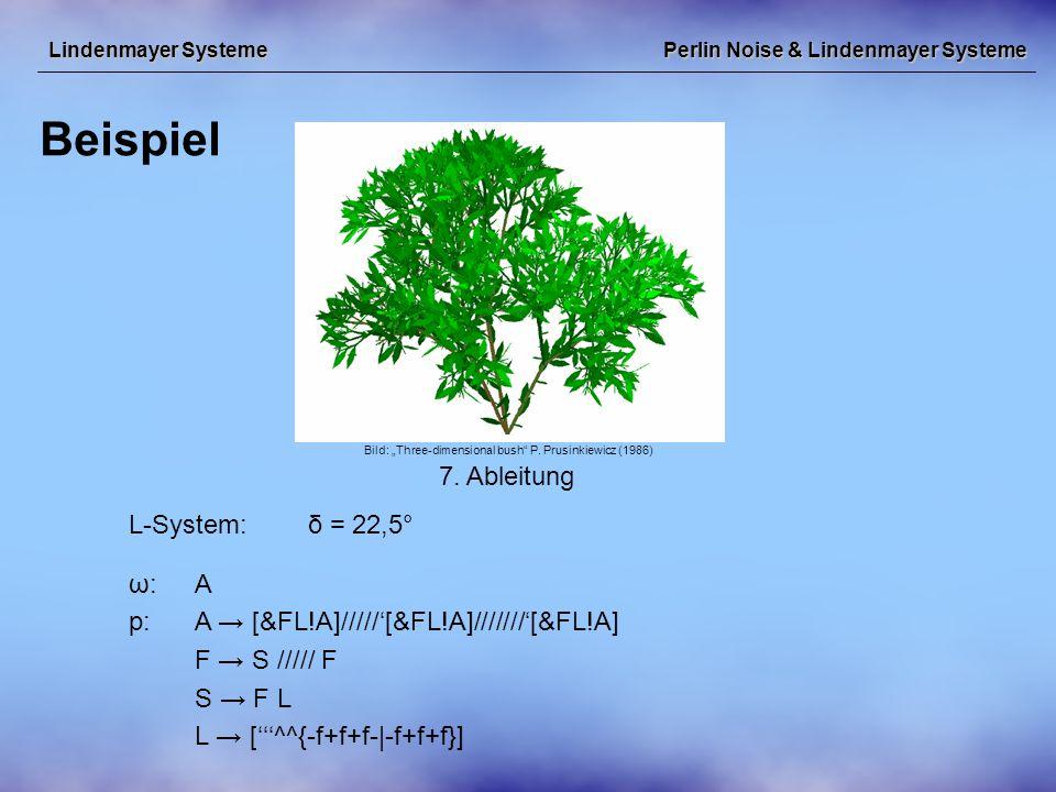 Perlin Noise & Lindenmayer Systeme Beispiel Lindenmayer Systeme L-System: δ = 22,5° ω:A p:A → [&FL!A]/////'[&FL!A]///////'[&FL!A] F → S ///// F S → F L L → ['''^^{-f+f+f-|-f+f+f}] 7.