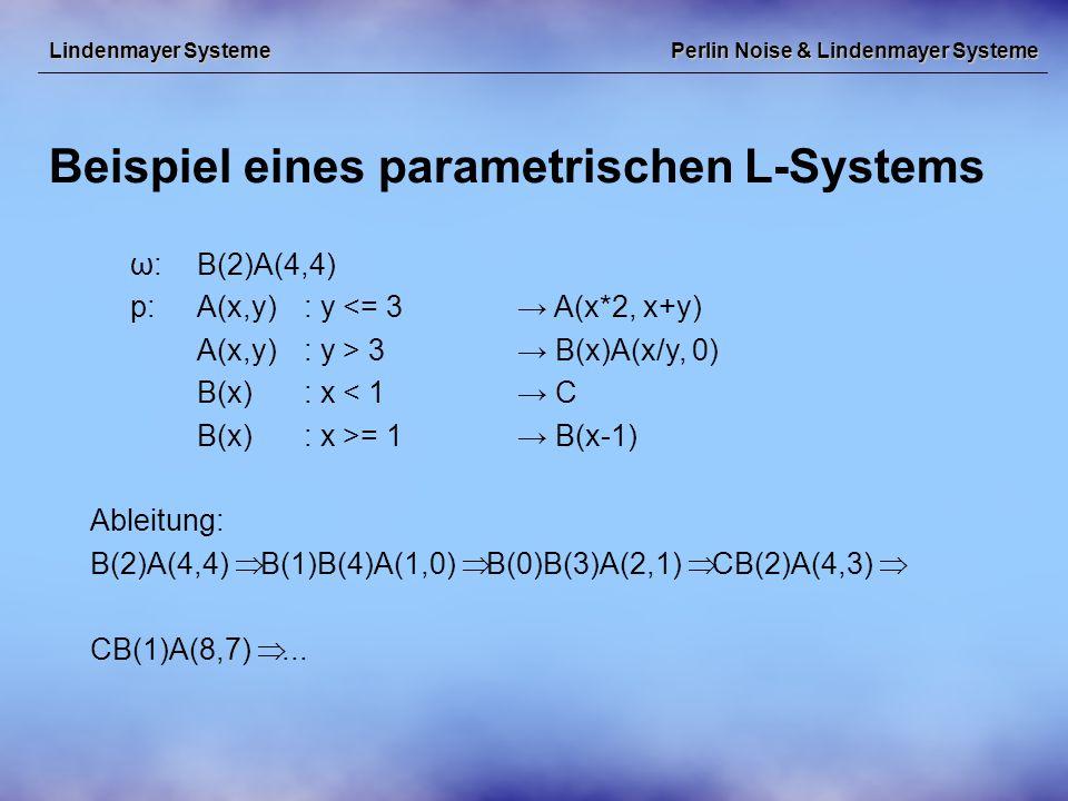 Perlin Noise & Lindenmayer Systeme Beispiel eines parametrischen L-Systems Lindenmayer Systeme ω:B(2)A(4,4) p:A(x,y): y <= 3 → A(x*2, x+y) A(x,y): y > 3→ B(x)A(x/y, 0) B(x): x < 1→ C B(x): x >= 1→ B(x-1) Ableitung: B(2)A(4,4)  B(1)B(4)A(1,0)  B(0)B(3)A(2,1)  CB(2)A(4,3)  CB(1)A(8,7) ...