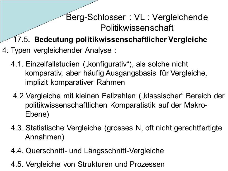 Berg-Schlosser : VL : Vergleichende Politikwissenschaft 17.5.