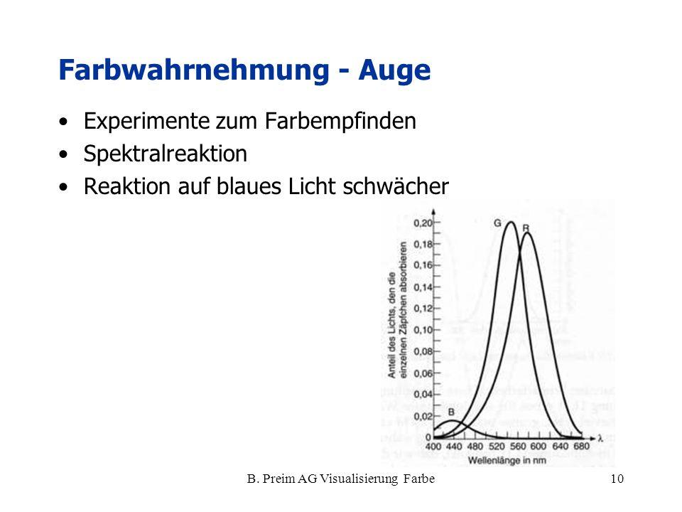 B. Preim AG Visualisierung Farbe10 Farbwahrnehmung - Auge Experimente zum Farbempfinden Spektralreaktion Reaktion auf blaues Licht schwächer