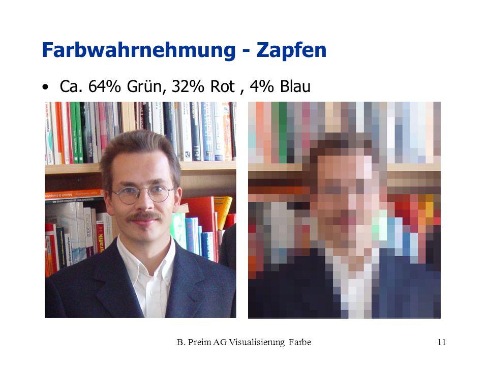 B. Preim AG Visualisierung Farbe11 Farbwahrnehmung - Zapfen Ca. 64% Grün, 32% Rot, 4% Blau