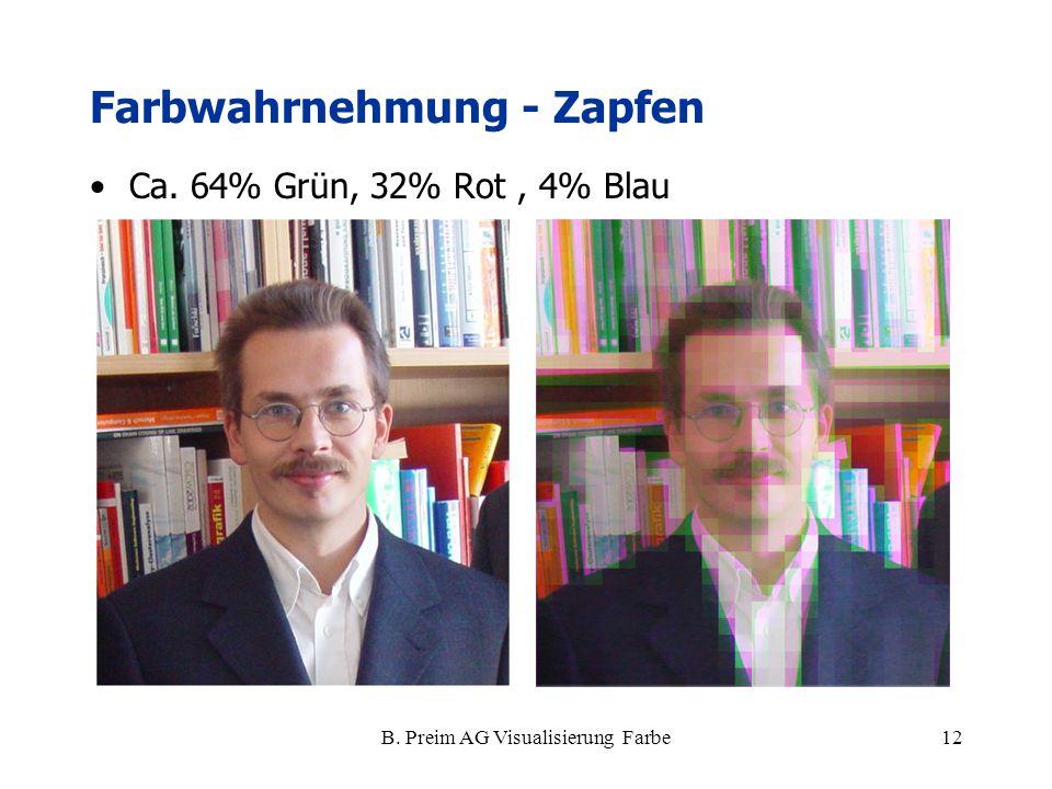 B. Preim AG Visualisierung Farbe12 Farbwahrnehmung - Zapfen Ca. 64% Grün, 32% Rot, 4% Blau