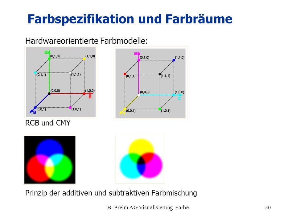 B. Preim AG Visualisierung Farbe20 Hardwareorientierte Farbmodelle: RGB und CMY Prinzip der additiven und subtraktiven Farbmischung Farbspezifikation