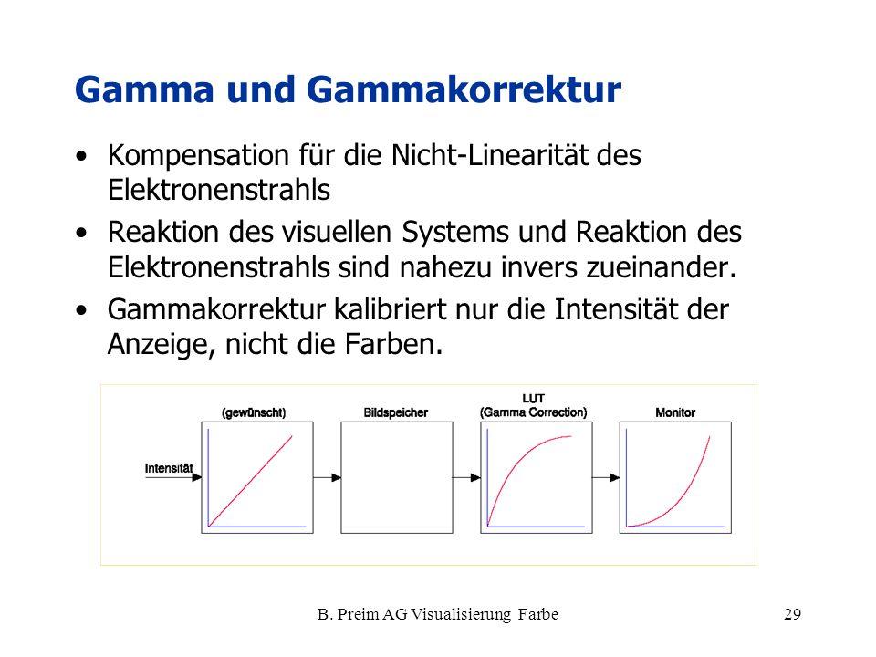 B. Preim AG Visualisierung Farbe29 Kompensation für die Nicht-Linearität des Elektronenstrahls Reaktion des visuellen Systems und Reaktion des Elektro