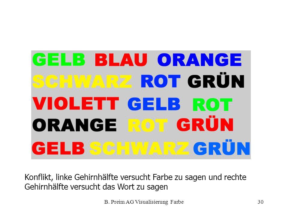 B. Preim AG Visualisierung Farbe30 Konflikt, linke Gehirnhälfte versucht Farbe zu sagen und rechte Gehirnhälfte versucht das Wort zu sagen