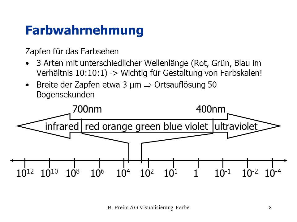 B. Preim AG Visualisierung Farbe8 Zapfen für das Farbsehen 3 Arten mit unterschiedlicher Wellenlänge (Rot, Grün, Blau im Verhältnis 10:10:1) -> Wichti