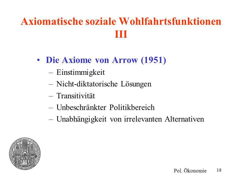 18 Axiomatische soziale Wohlfahrtsfunktionen III Die Axiome von Arrow (1951) –Einstimmigkeit –Nicht-diktatorische Lösungen –Transitivität –Unbeschränkter Politikbereich –Unabhängigkeit von irrelevanten Alternativen Pol.
