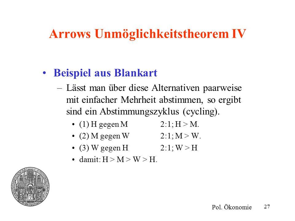 27 Arrows Unmöglichkeitstheorem IV Beispiel aus Blankart –Lässt man über diese Alternativen paarweise mit einfacher Mehrheit abstimmen, so ergibt sind ein Abstimmungszyklus (cycling).