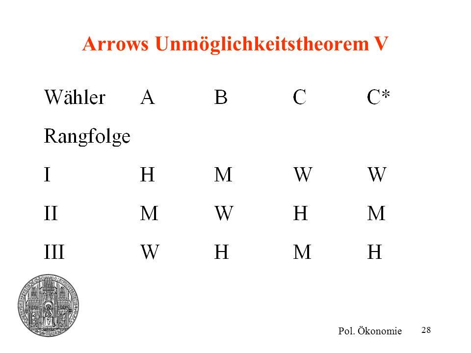 28 Arrows Unmöglichkeitstheorem V Pol. Ökonomie