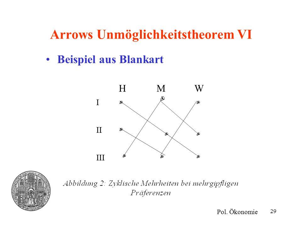 29 Arrows Unmöglichkeitstheorem VI Beispiel aus Blankart Pol. Ökonomie I II III HMW